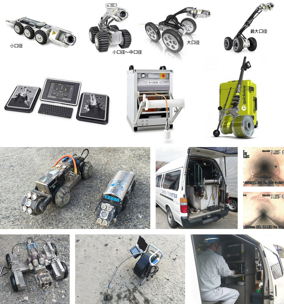 Inspection Camera Systems